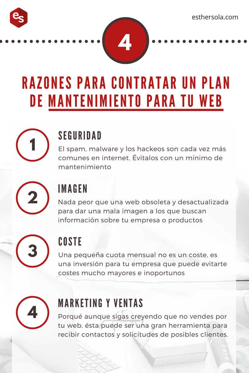 Razones contratar plan mantenimiento web