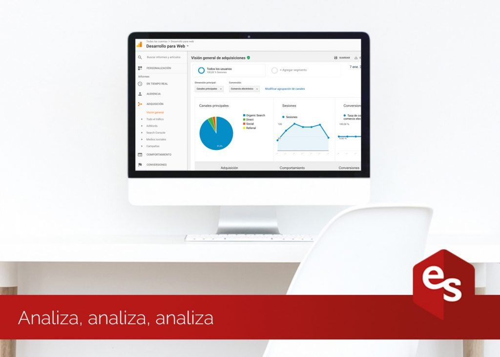 Analizar la información con Google Analytics
