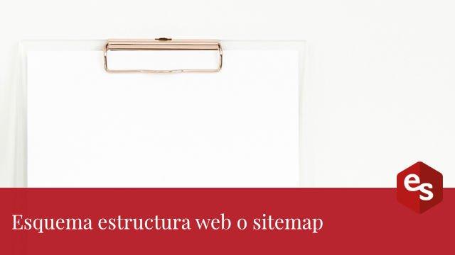 Estructura contenidos web